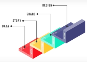 Create infographics with Photoshop: design, SEO and viral posts – free explanatory videos (German)