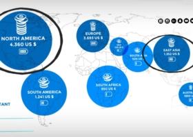 Social Media Tools: Monitoring, Analysis and Reporting
